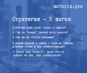 Моторин. Разработка стратегии