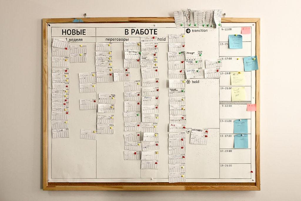 Моторин. Образец организации управления задачами или лидами.